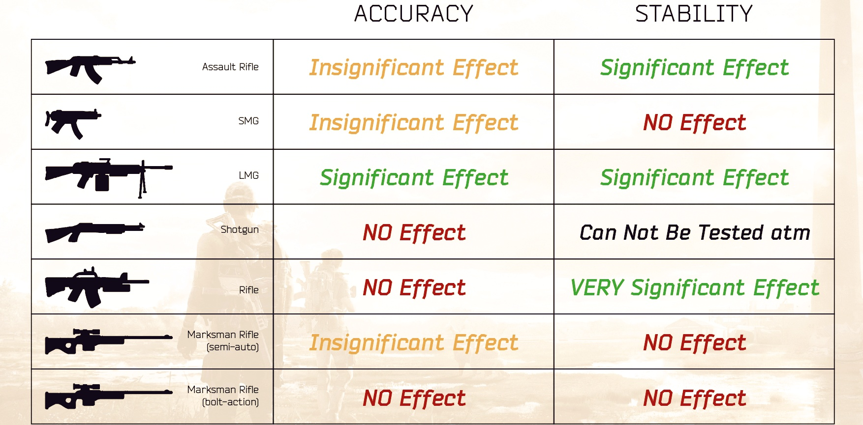 Division 2 Accuracy vs Stability