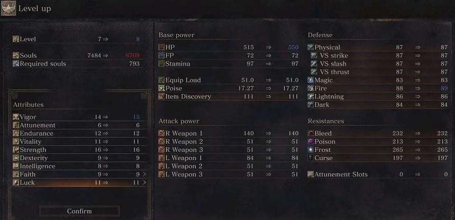 Dark Souls 3 Luck Build